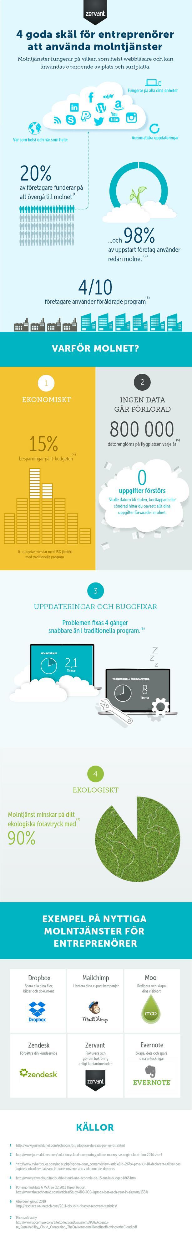 Hur molntjänster kan hjälpa dig att driva eget infografik